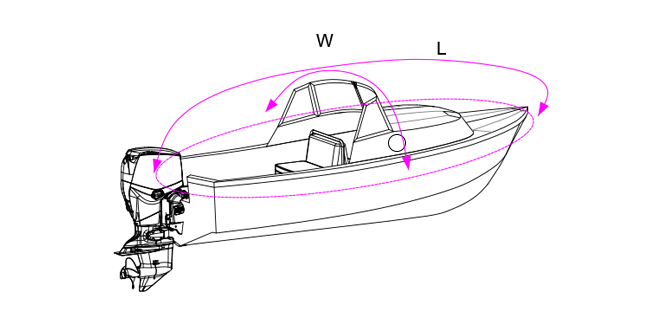 Cabin Cruiser Cover Measurement Diagram