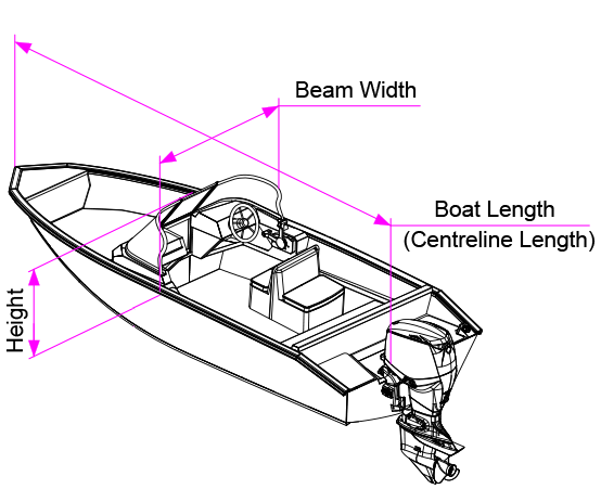 Bowrider Cover Measurement Diagram