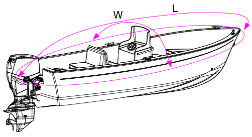 Center Console Cover Measurement Diagram