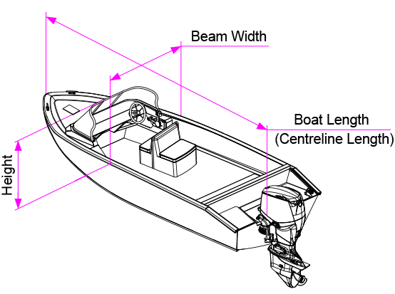 Runabout Boat Cover Measurement Diagram
