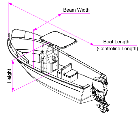 T-Top Boat Cover Measurement Diagram