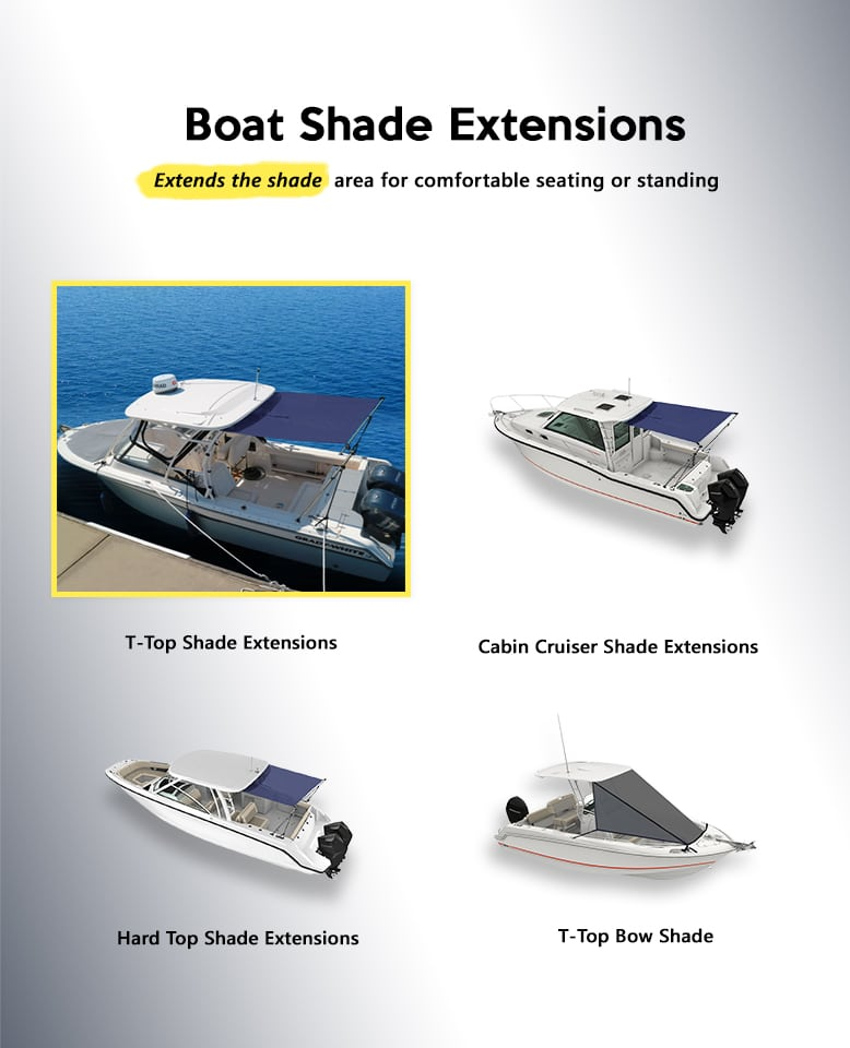shade extensions